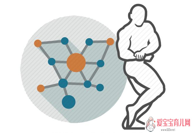 为什么男生的腿普遍比女生细 女性如何快速瘦大腿