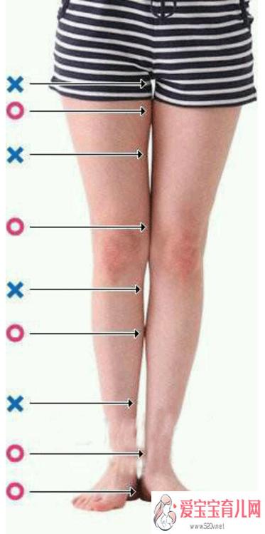 产后瘦腿 最新大长腿标准测量图